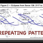 Biblical Significance of Saros Eclipse Cycles