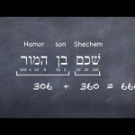 Shechem Ben Hamor = 666