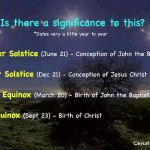 Was Jesus Christ's Life A Perfect Solilunar Cycle: